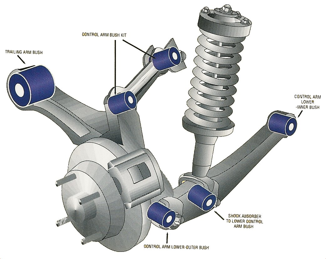 automotive suspension systems market by vehicle This example shows how to model a simplified half-car model that includes an independent front and rear vertical suspension.